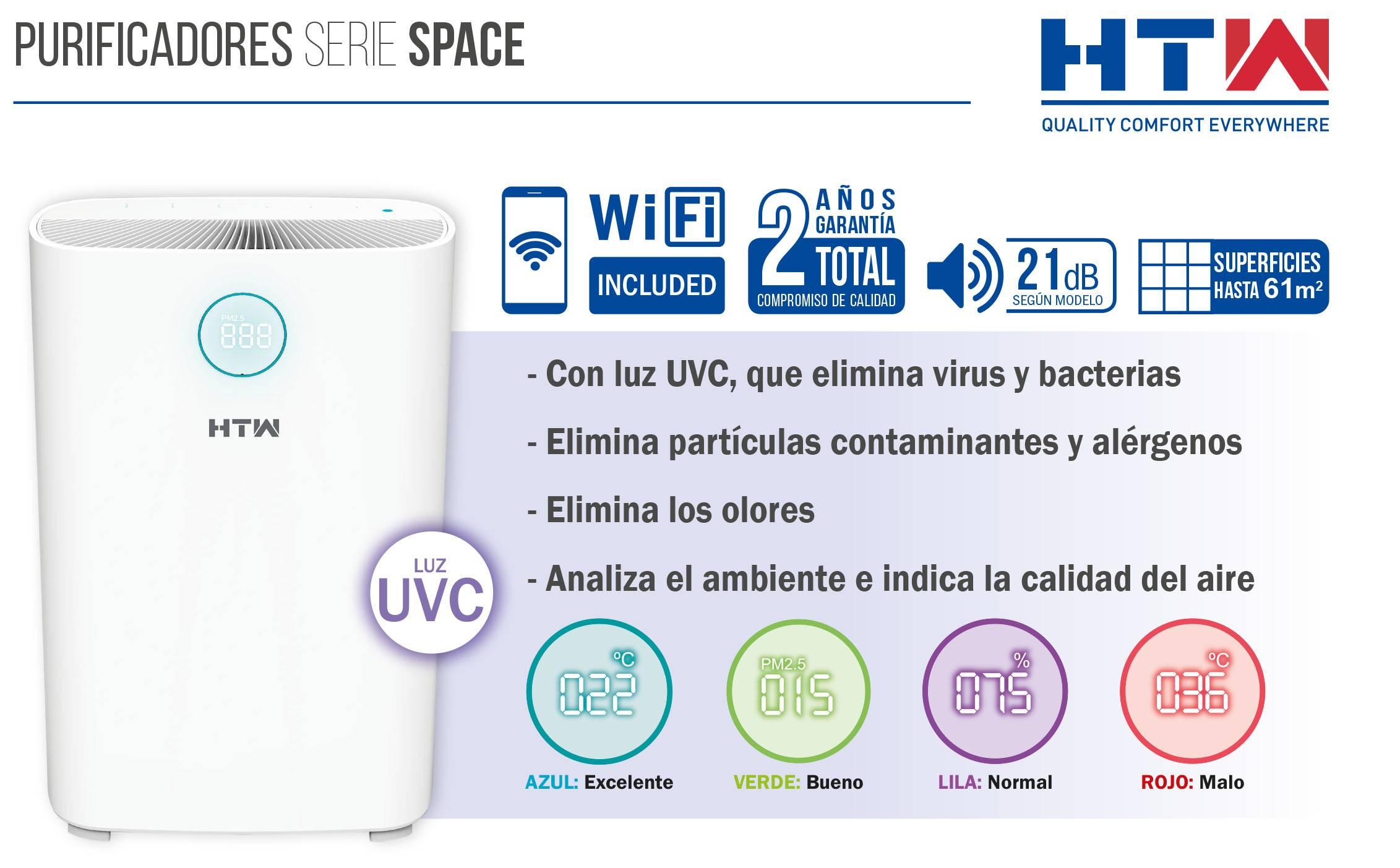 Purificador de aire HTW Space Luz UVC ficha